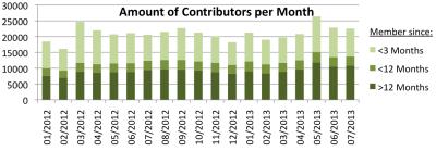 2013_Contributors