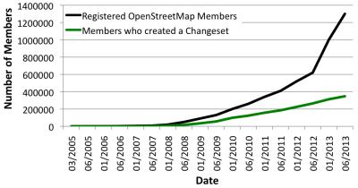 2013_Members
