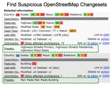 """New metric for measuring the """"qualitative nature"""" of OpenStreetMap"""